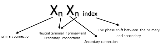 Vector-Group-Index-1 - hightest